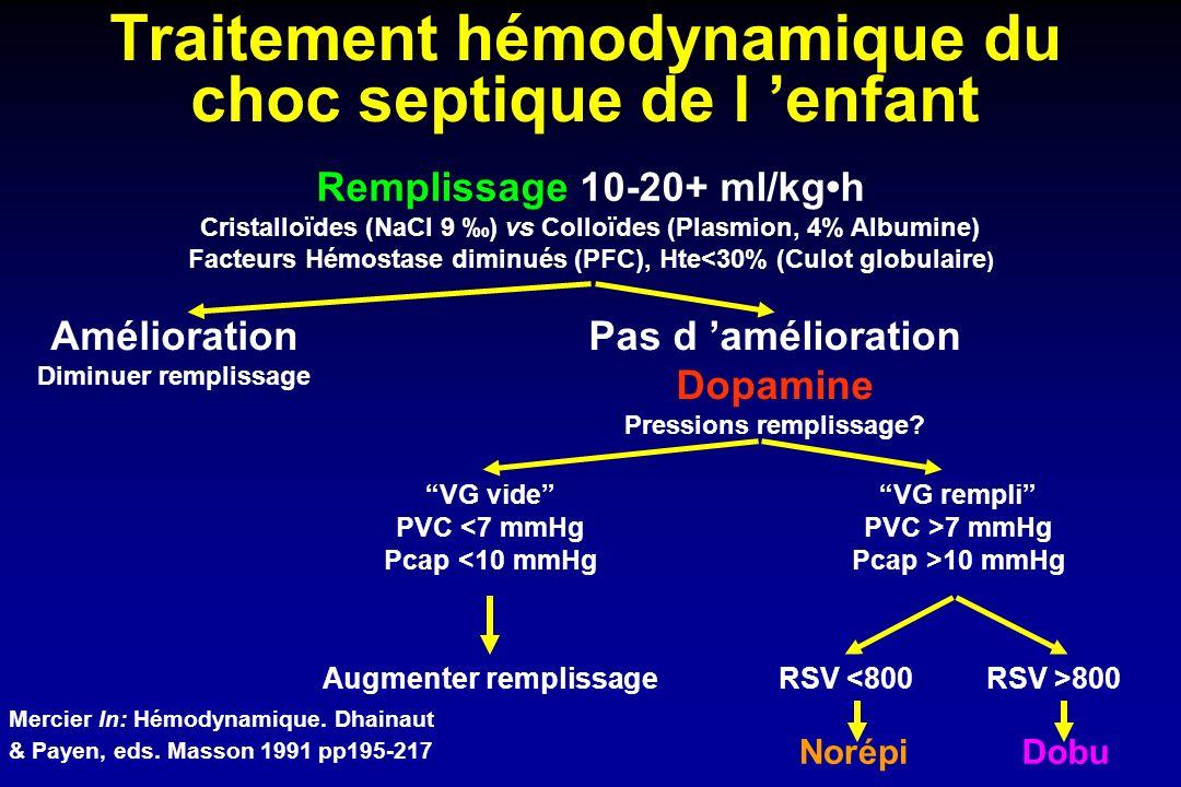 Traitement hémodynamique du choc septique de l 'enfant