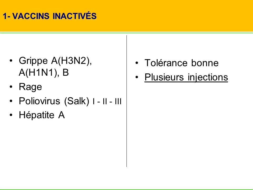 Poliovirus (Salk) I - II - III Hépatite A