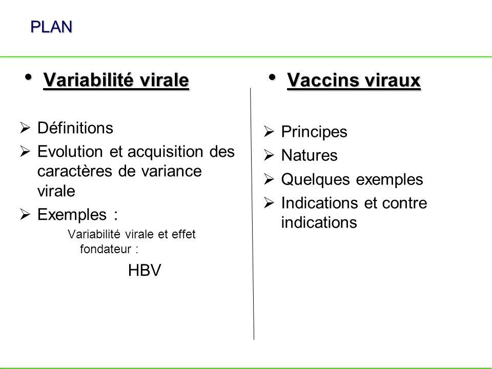  Variabilité virale  Vaccins viraux PLAN Définitions Principes