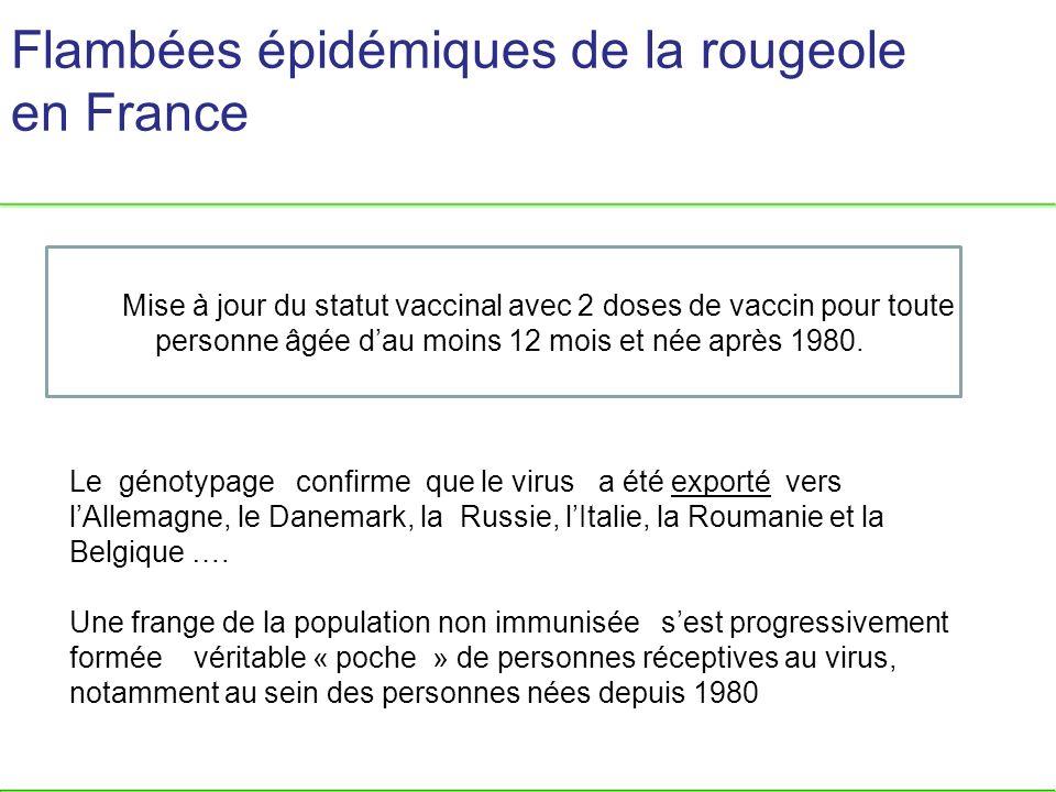 Flambées épidémiques de la rougeole en France