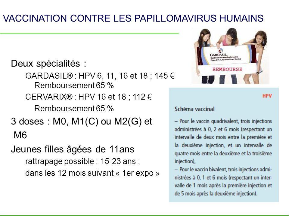 VACCINATION CONTRE LES PAPILLOMAVIRUS HUMAINS