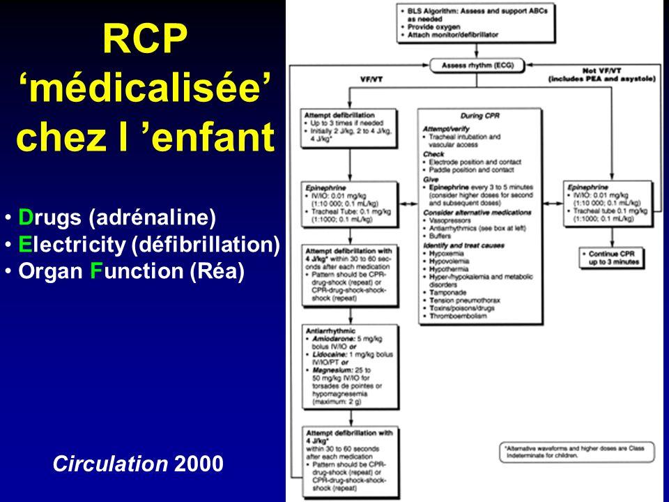 RCP 'médicalisée' chez l 'enfant