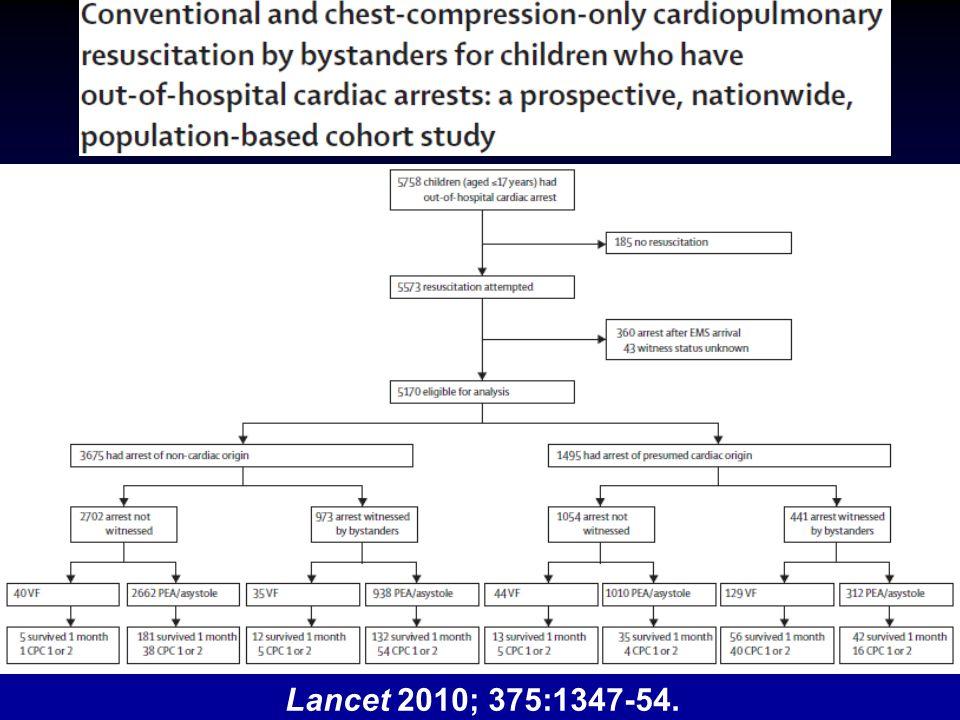 Lancet 2010; 375:1347-54.