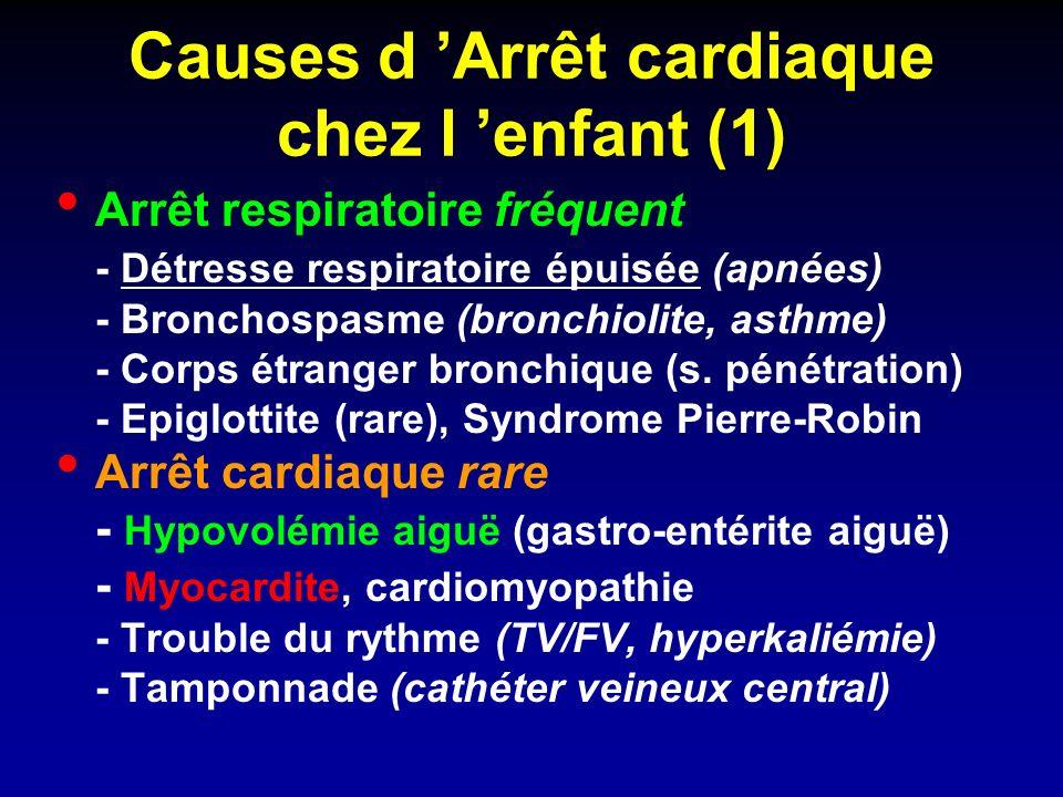 Causes d 'Arrêt cardiaque chez l 'enfant (1)