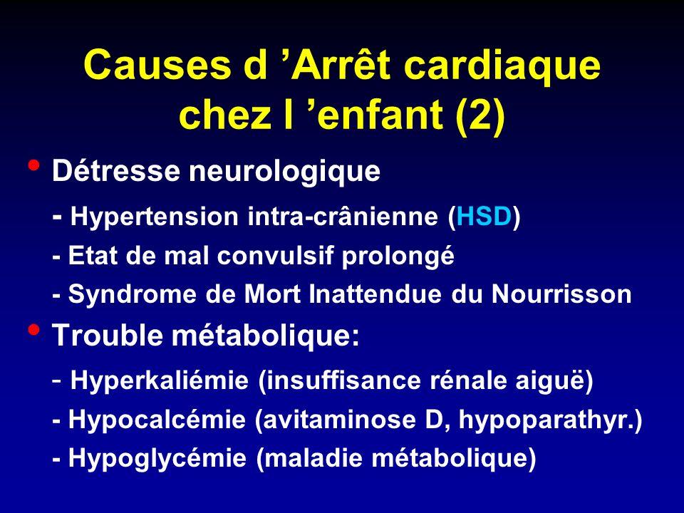 Causes d 'Arrêt cardiaque chez l 'enfant (2)