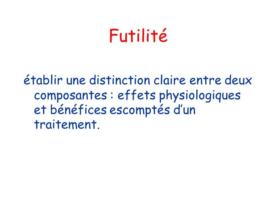 Futilité établir une distinction claire entre deux composantes : effets physiologiques et bénéfices escomptés d'un traitement.