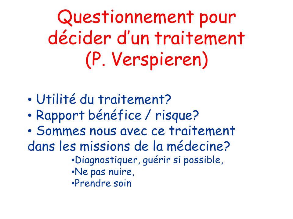 Questionnement pour décider d'un traitement (P. Verspieren)