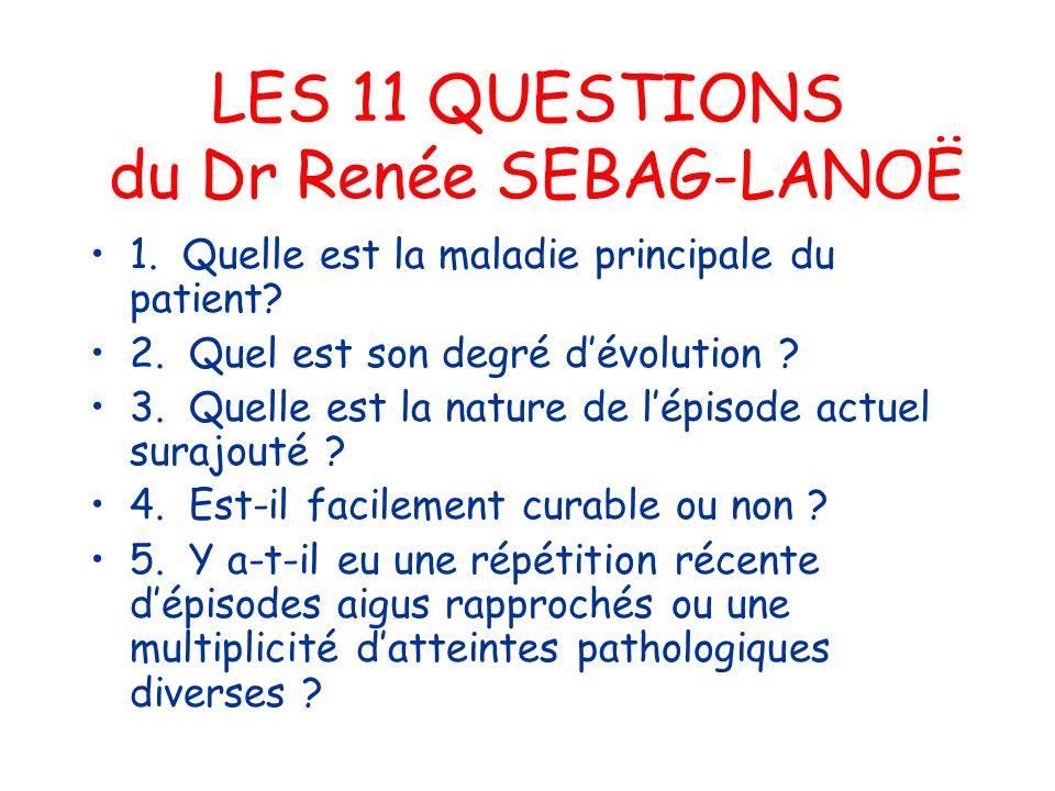 LES 11 QUESTIONS du Dr Renée SEBAG-LANOË