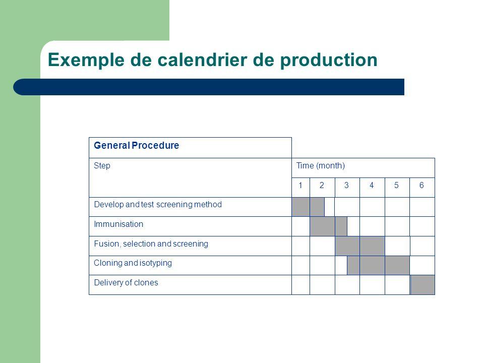 Exemple de calendrier de production