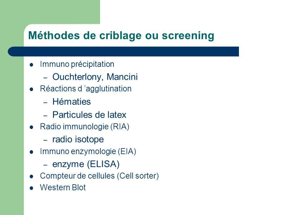 Méthodes de criblage ou screening