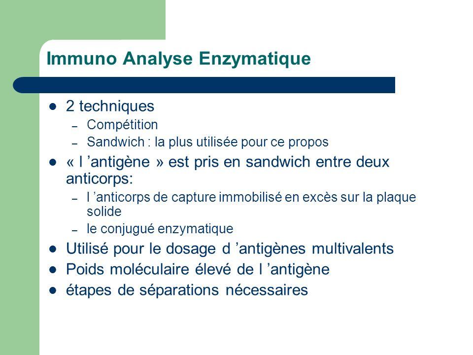 Immuno Analyse Enzymatique