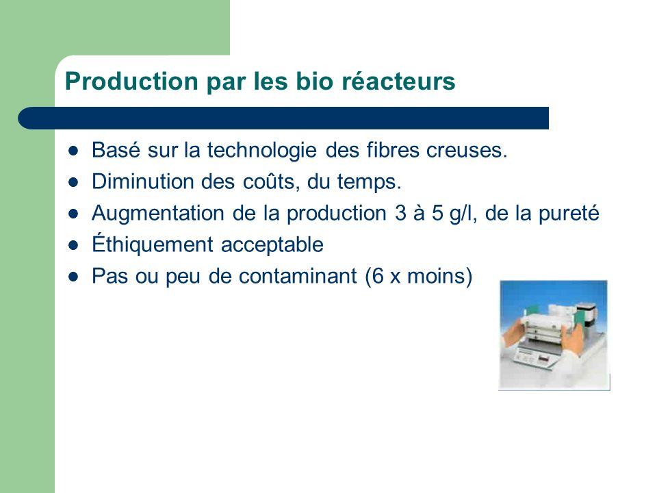 Production par les bio réacteurs