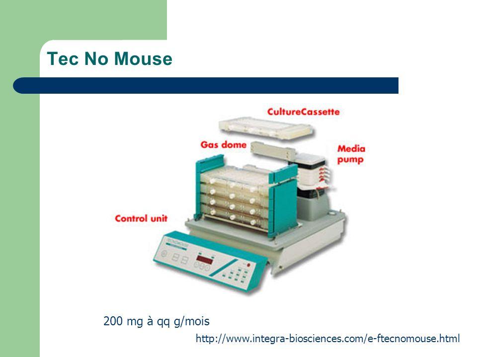 Tec No Mouse 200 mg à qq g/mois