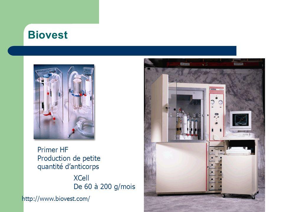 Biovest Primer HF Production de petite quantité d'anticorps XCell