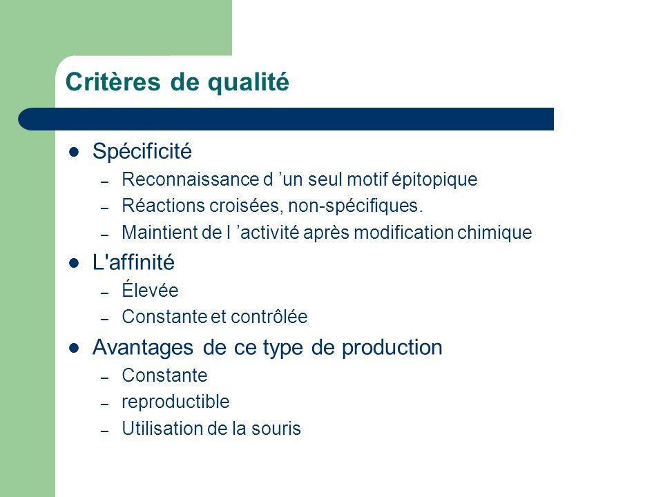 Critères de qualité Spécificité L affinité