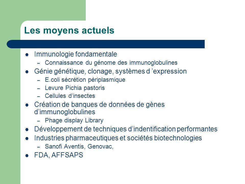 Les moyens actuels Immunologie fondamentale