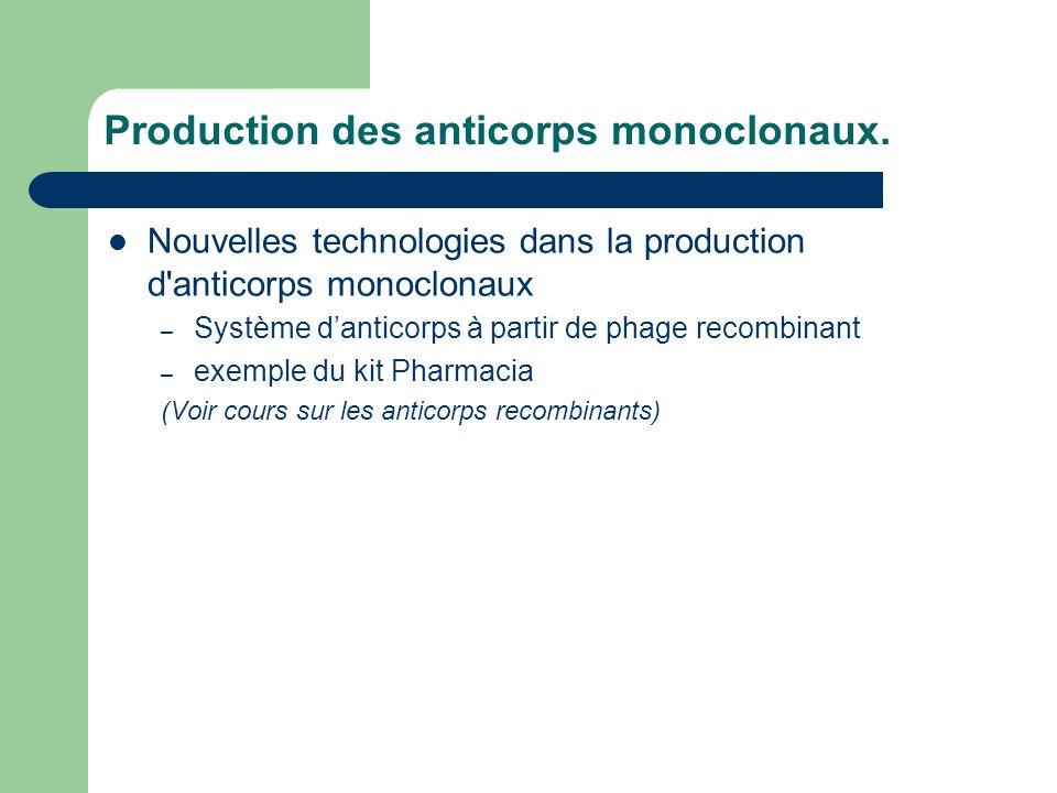 Production des anticorps monoclonaux.