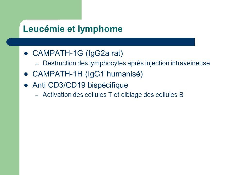 Leucémie et lymphome CAMPATH-1G (IgG2a rat) CAMPATH-1H (IgG1 humanisé)
