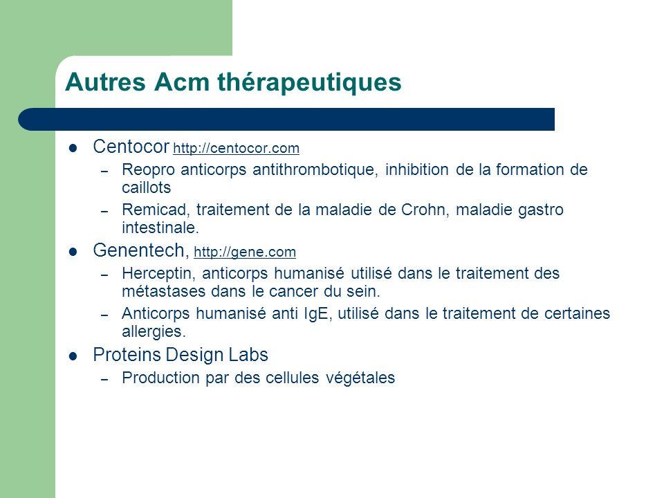 Autres Acm thérapeutiques