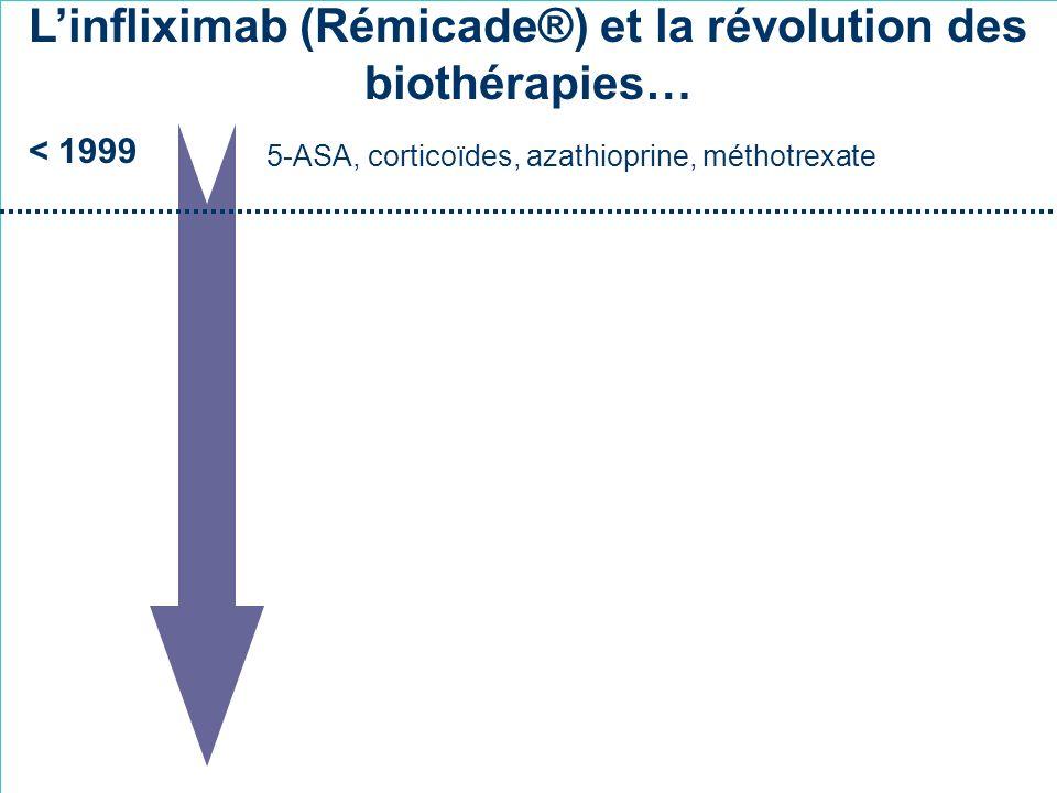 L'infliximab (Rémicade®) et la révolution des biothérapies…