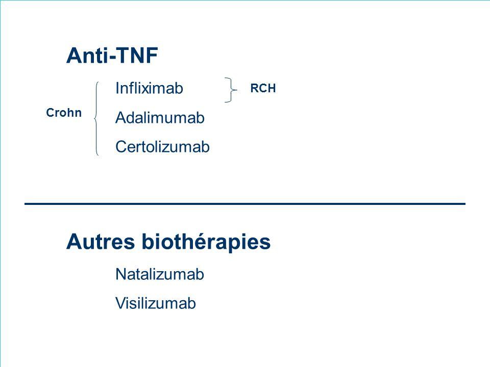 Anti-TNF Autres biothérapies Infliximab Adalimumab Certolizumab