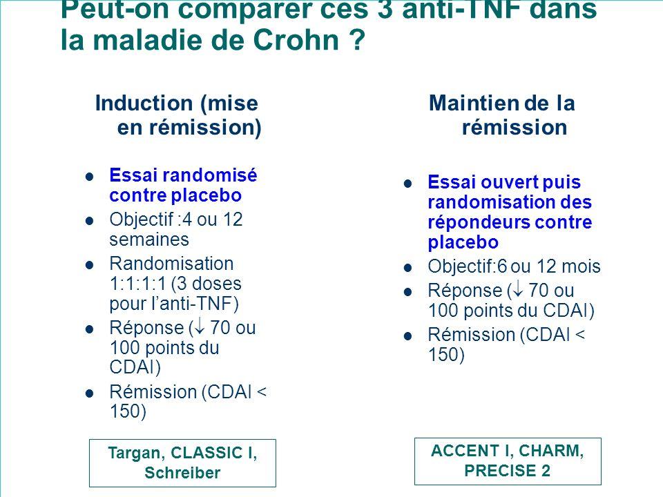 Peut-on comparer ces 3 anti-TNF dans la maladie de Crohn