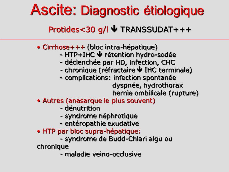 Ascite: Diagnostic étiologique