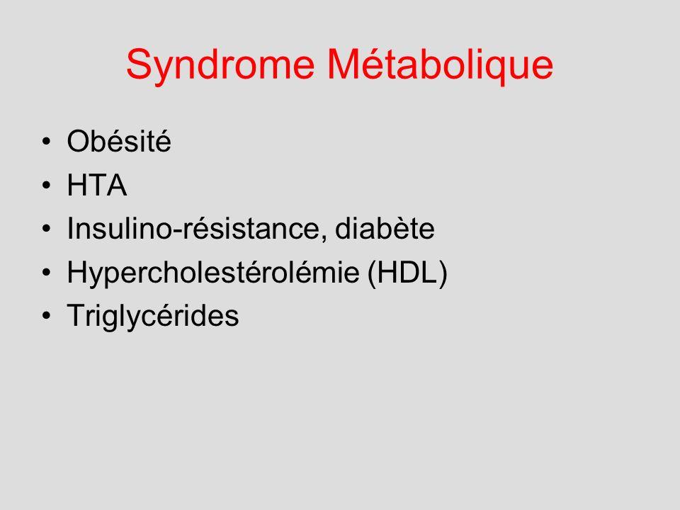 Syndrome Métabolique Obésité HTA Insulino-résistance, diabète