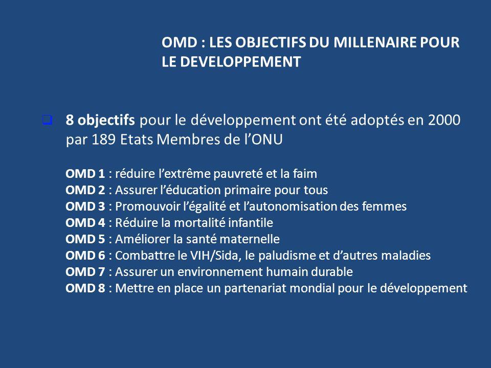 OMD : LES OBJECTIFS DU MILLENAIRE POUR LE DEVELOPPEMENT