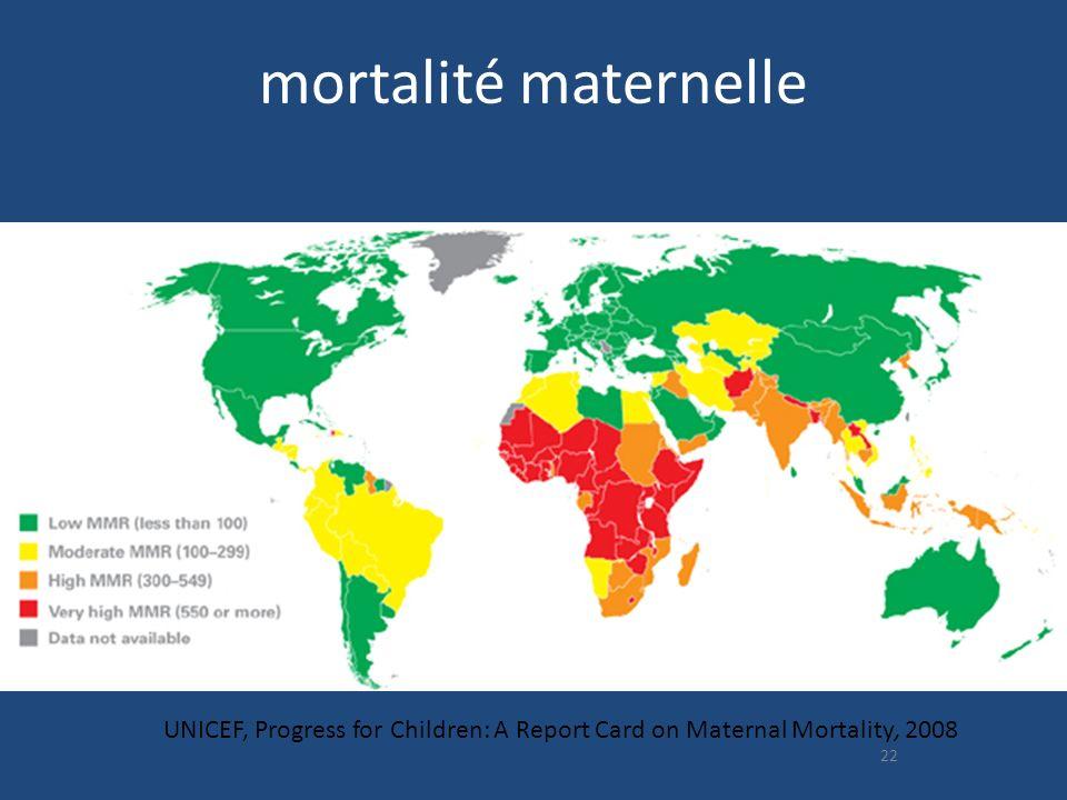 mortalité maternelle Taux de mortalité maternelle pour 100 000 naissances vivantes.