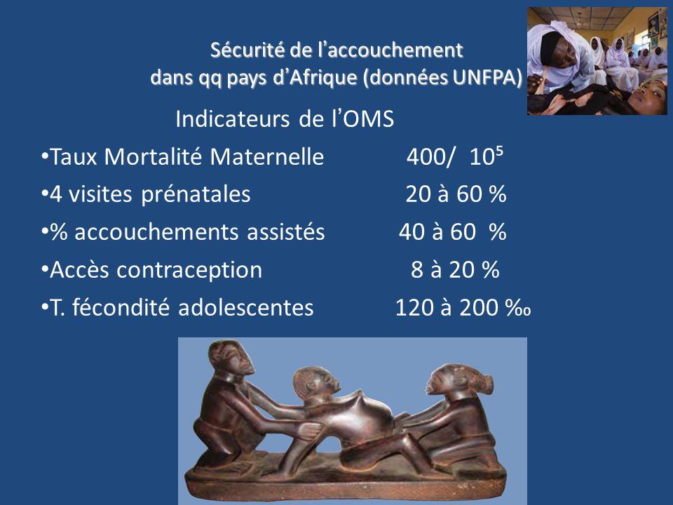 Sécurité de l'accouchement dans qq pays d'Afrique (données UNFPA)