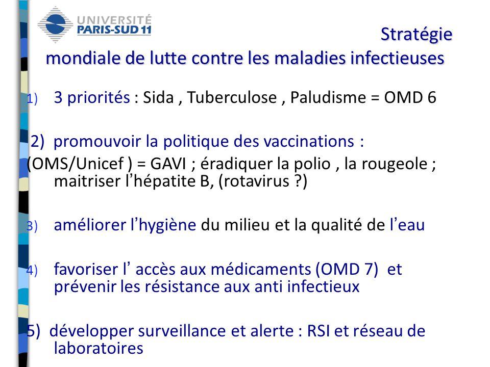 Stratégie mondiale de lutte contre les maladies infectieuses
