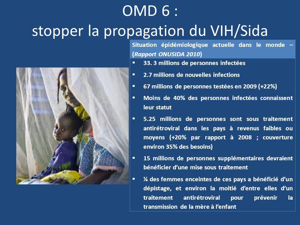 OMD 6 : stopper la propagation du VIH/Sida
