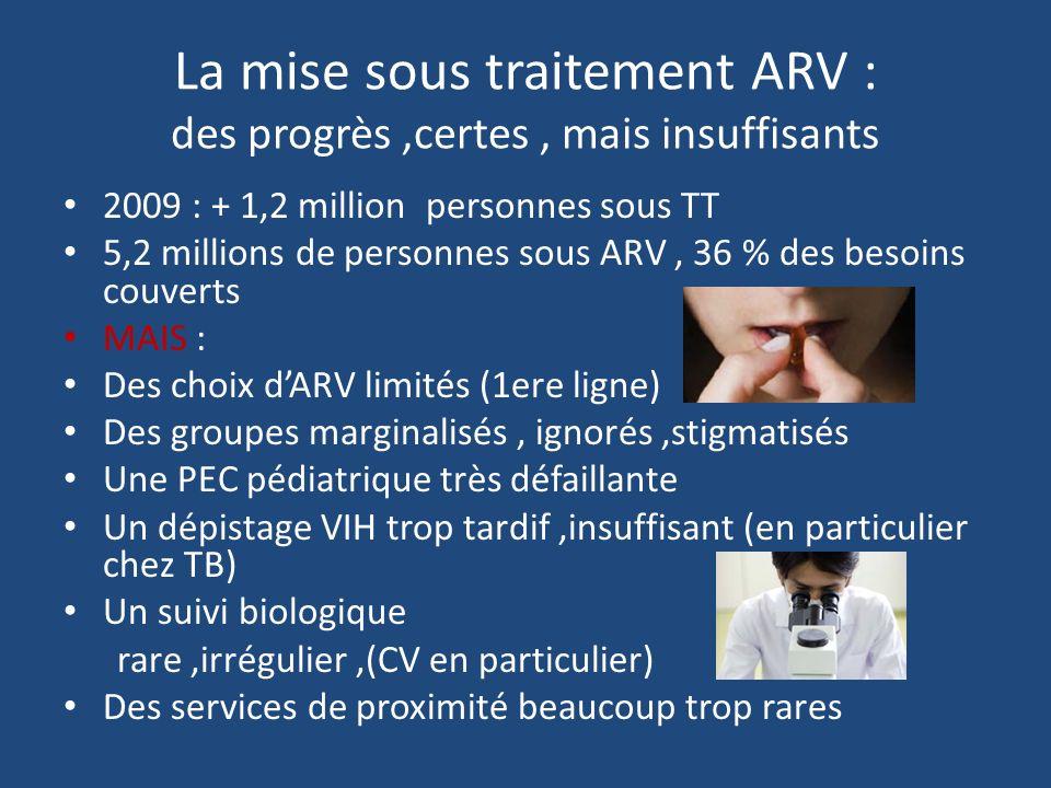 La mise sous traitement ARV : des progrès ,certes , mais insuffisants