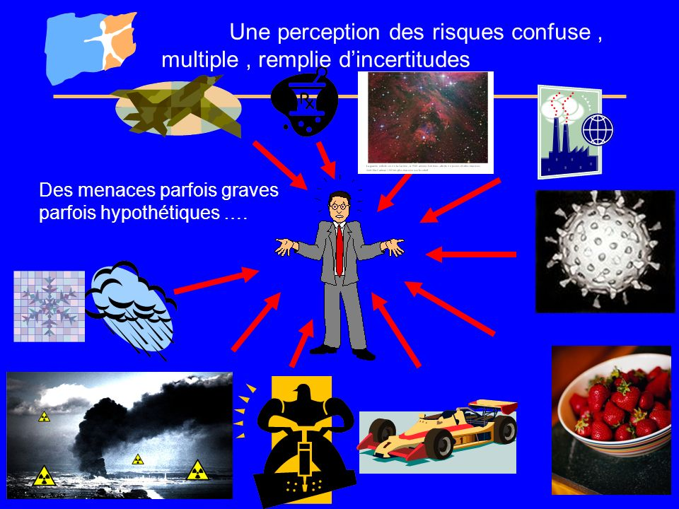 Une perception des risques confuse , multiple , remplie d'incertitudes