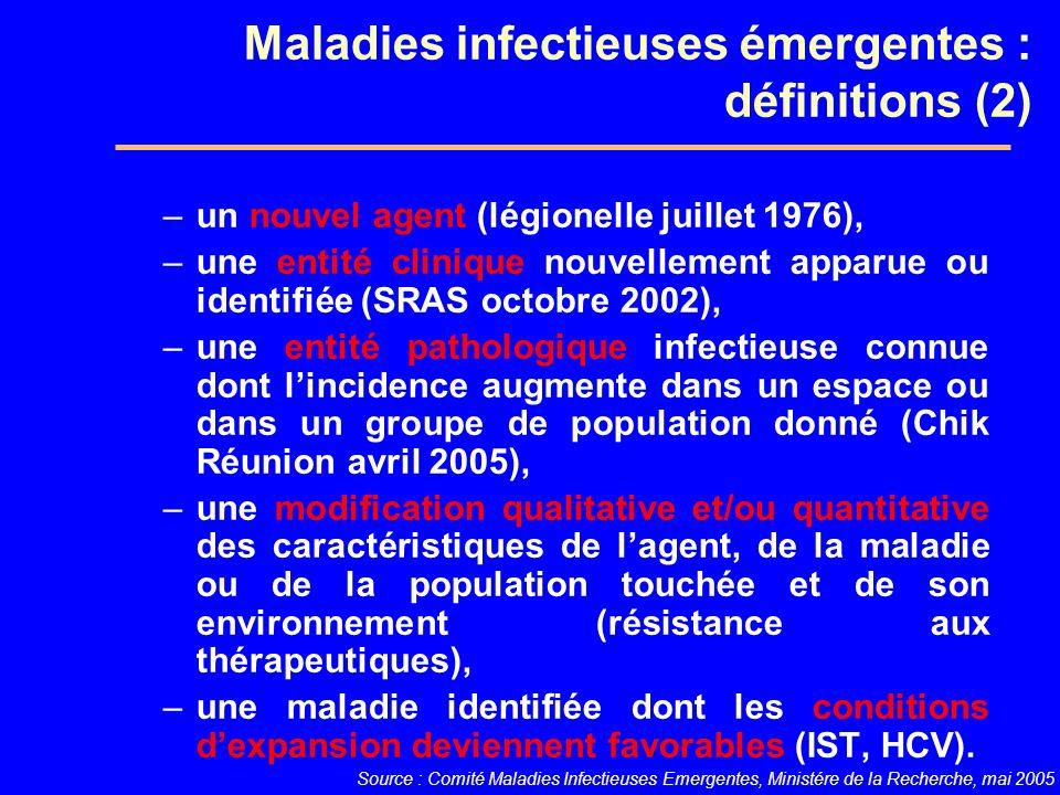 Maladies infectieuses émergentes : définitions (2)