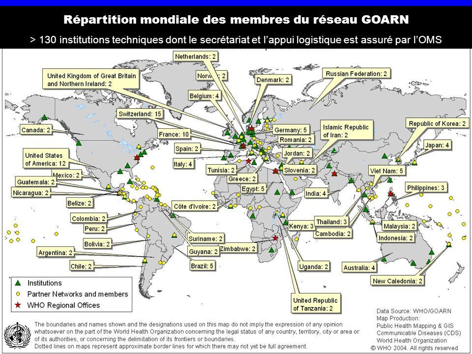Répartition mondiale des membres du réseau GOARN