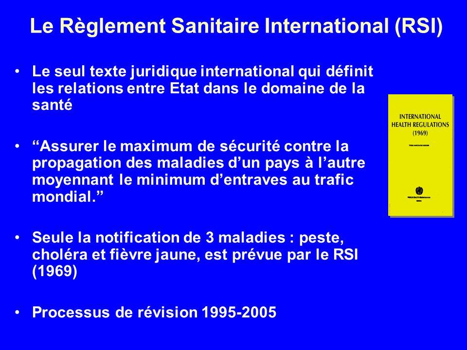 Le Règlement Sanitaire International (RSI)