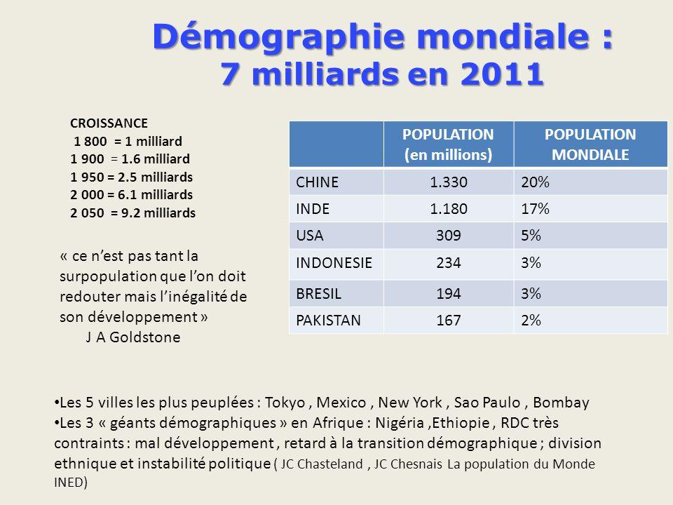 Démographie mondiale : 7 milliards en 2011