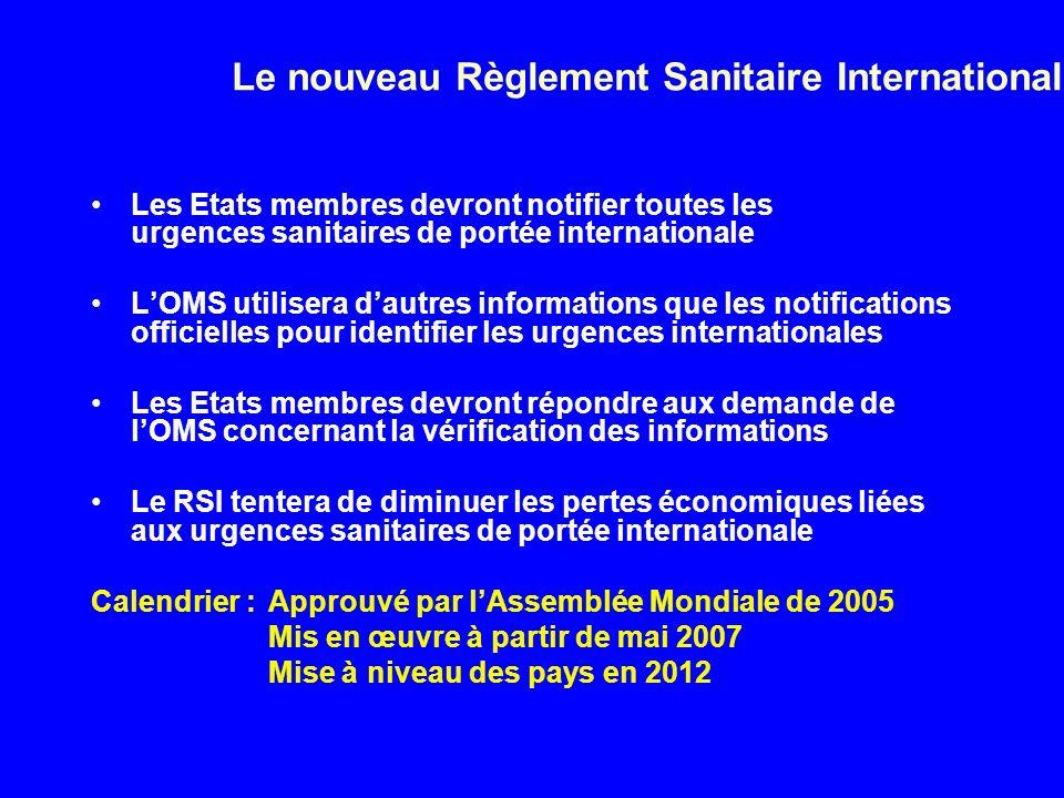 Le nouveau Règlement Sanitaire International