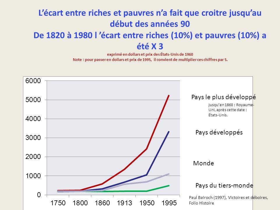 L'écart entre riches et pauvres n'a fait que croitre jusqu'au début des années 90 De 1820 à 1980 l 'écart entre riches (10%) et pauvres (10%) a été X 3 exprimé en dollars et prix des États-Unis de 1960 Note : pour passer en dollars et prix de 1995, il convient de multiplier ces chiffres par 5.