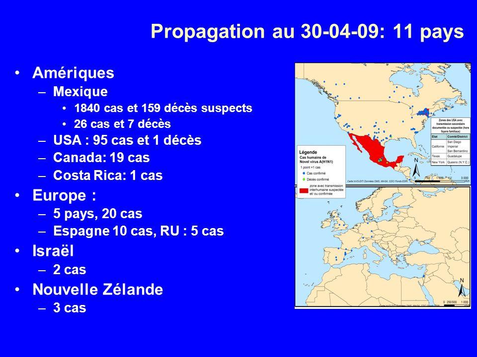 Propagation au 30-04-09: 11 pays