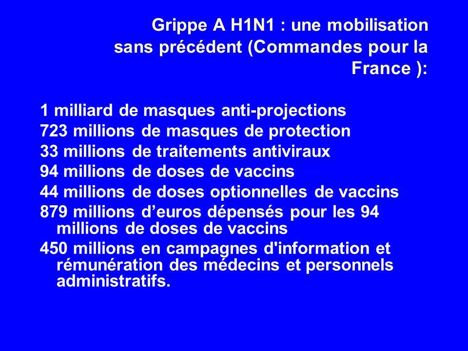 Grippe A H1N1 : une mobilisation sans précédent (Commandes pour la France ):