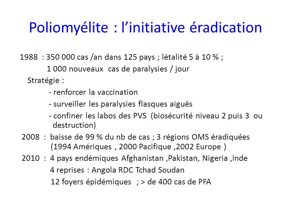 Poliomyélite : l'initiative éradication