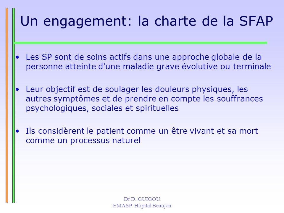 Un engagement: la charte de la SFAP