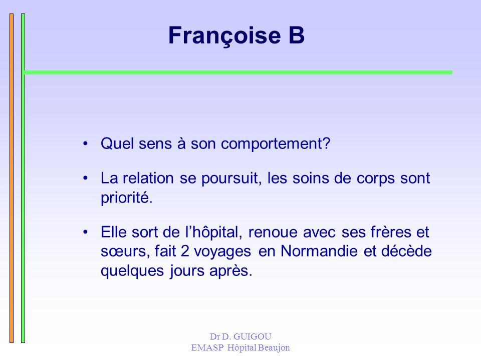 Françoise B Quel sens à son comportement