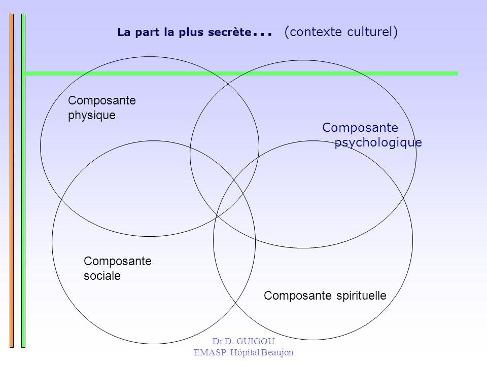 La part la plus secrète… (contexte culturel)