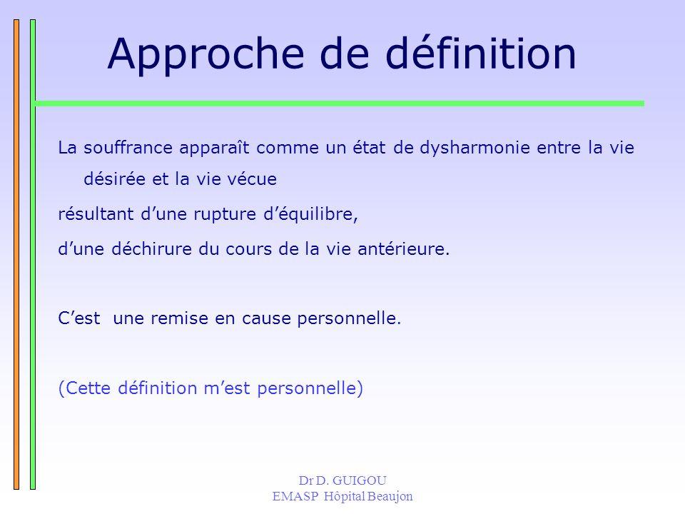 Approche de définition