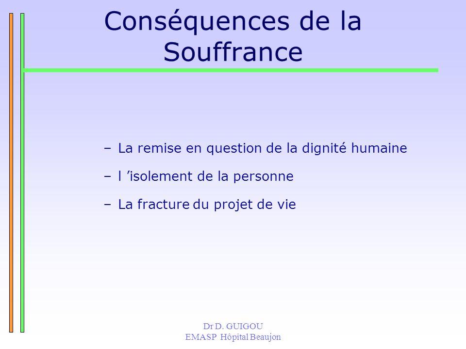 Conséquences de la Souffrance