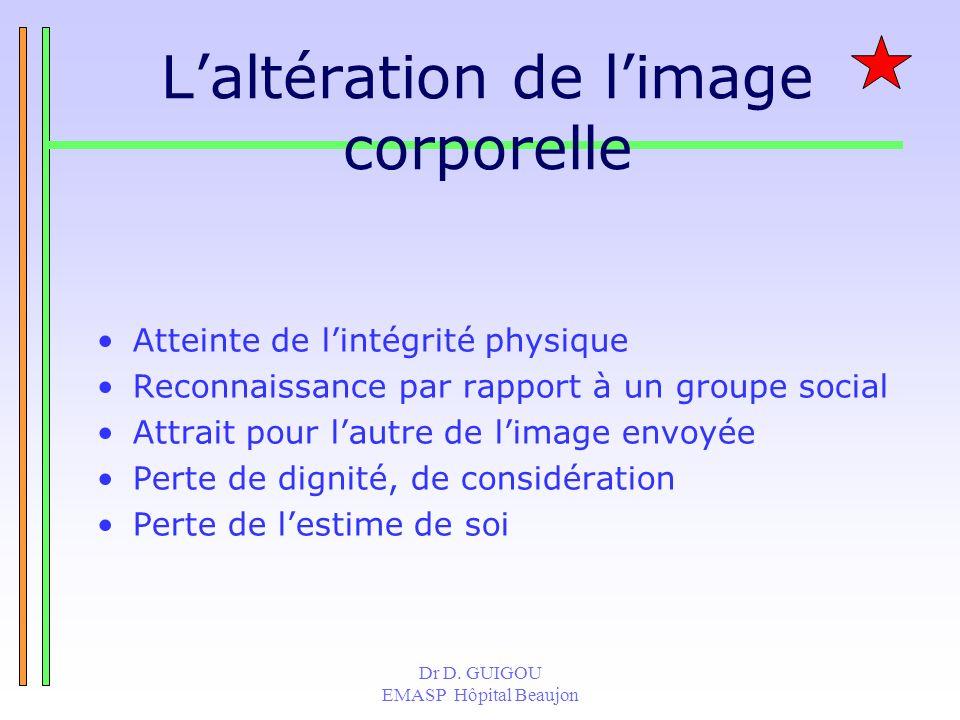 L'altération de l'image corporelle